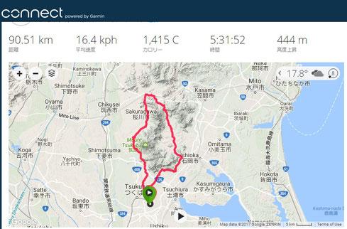 筑波山周辺をサイクリング