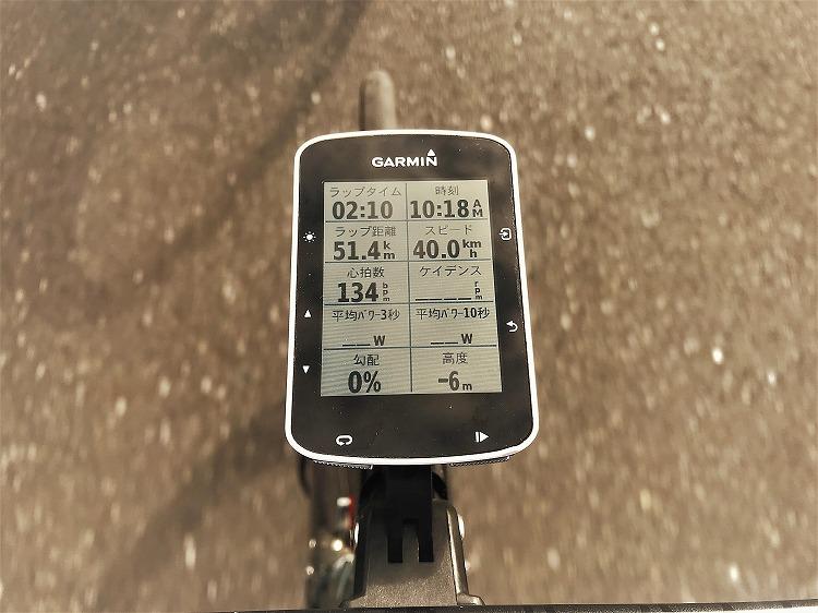 時速40km